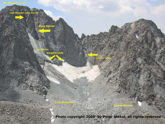 labeled glacier